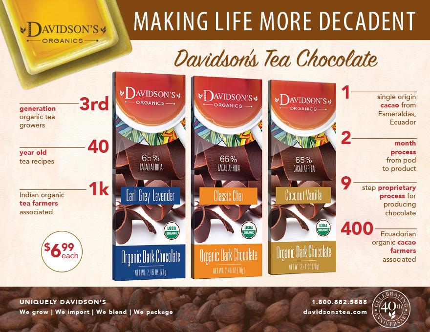 davidsons-chocolate-info